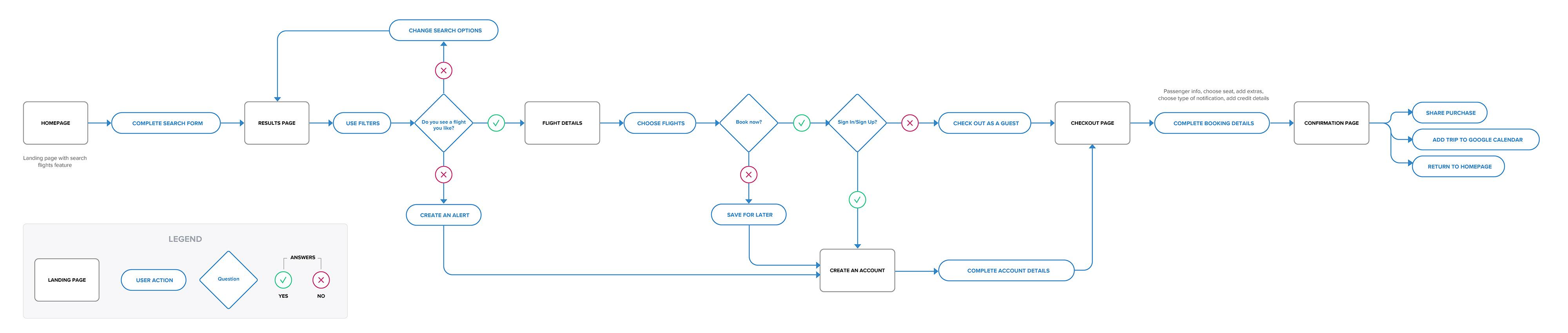 taskflow1