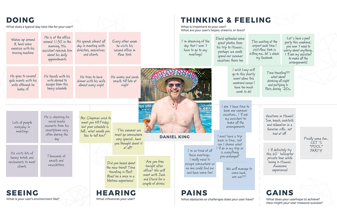 Daniel King empathy map