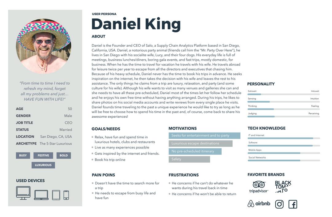 Daniel King persona