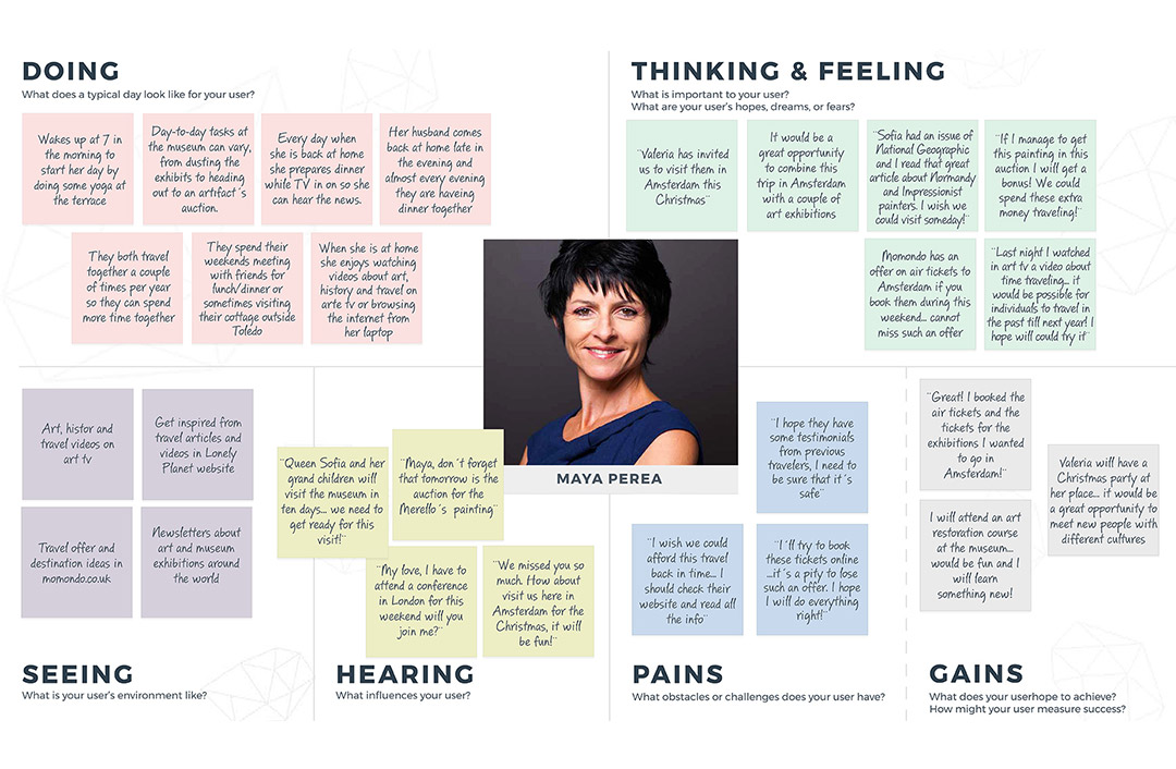 Maya Perea empathy map