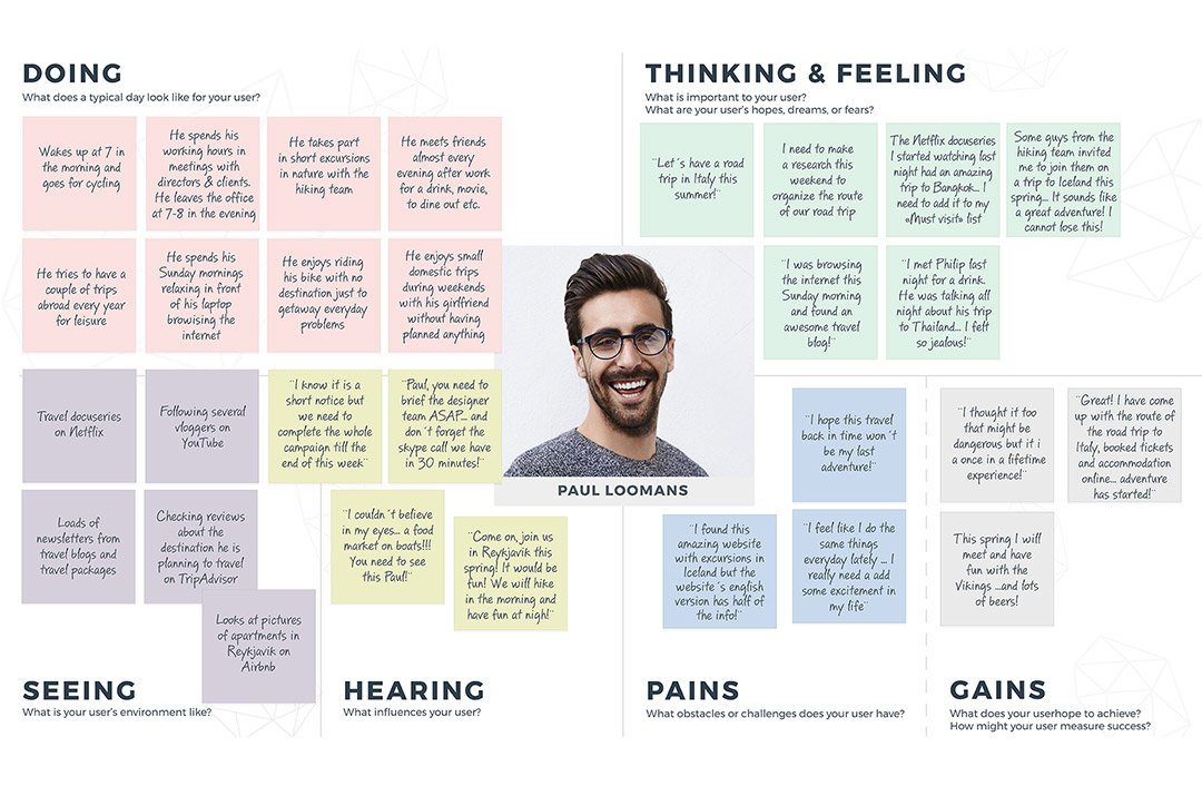 Paul Loomans empathy map
