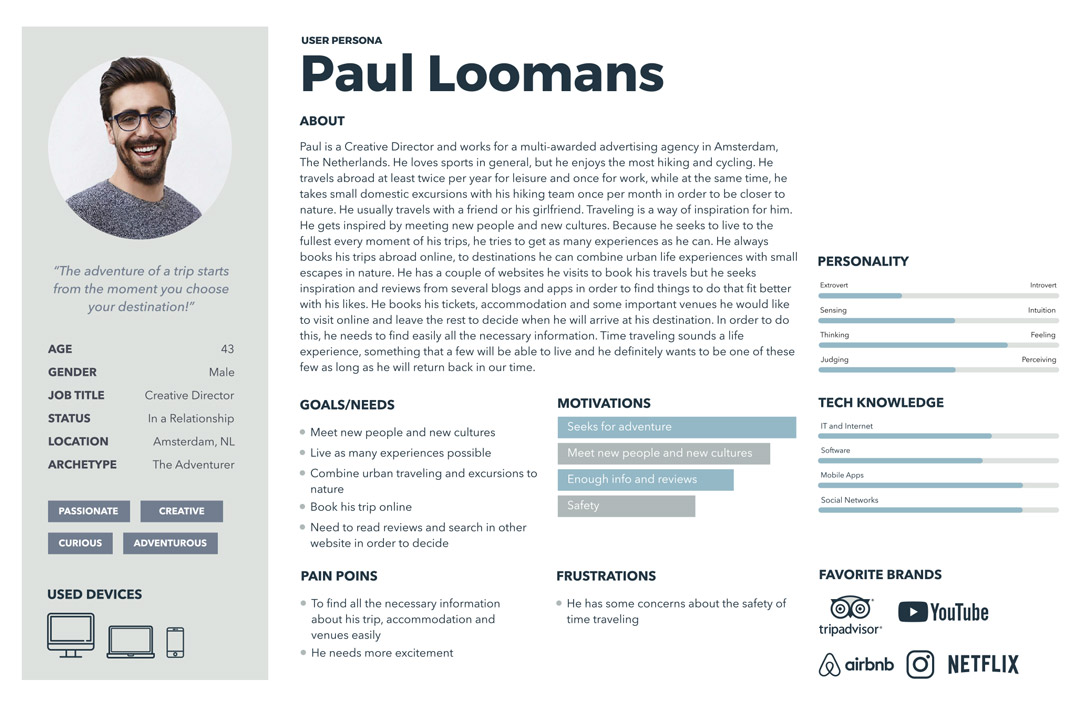 Paul Loomans persona