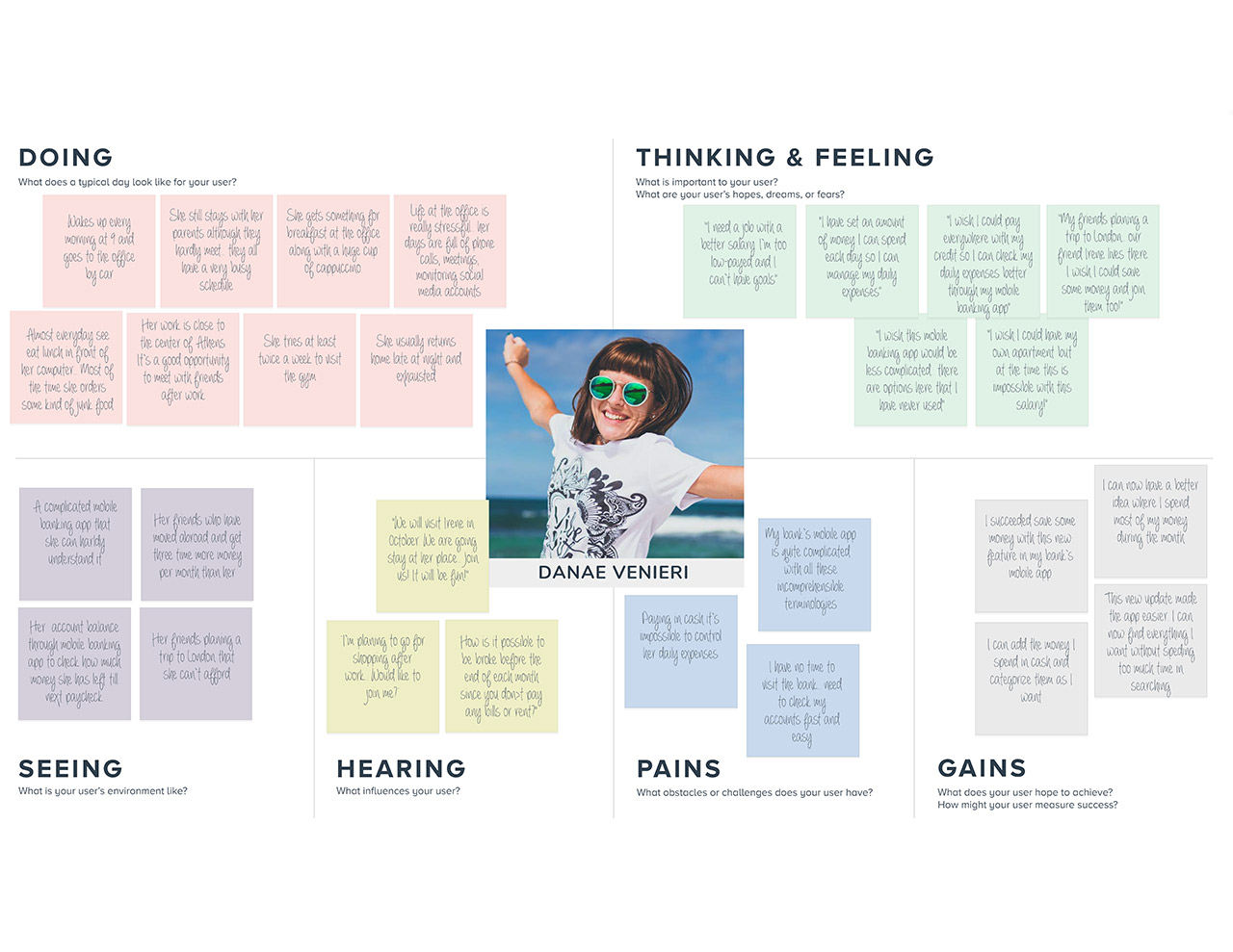 Danae Empathy Map